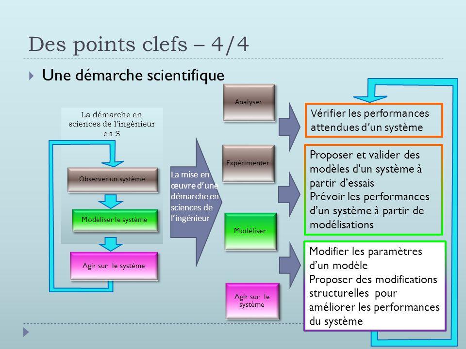 Des points clefs – 4/4  Une démarche scientifique La mise en œuvre d'une démarche en sciences de l'ingénieur Expérimenter Modéliser Analyser Vérifier