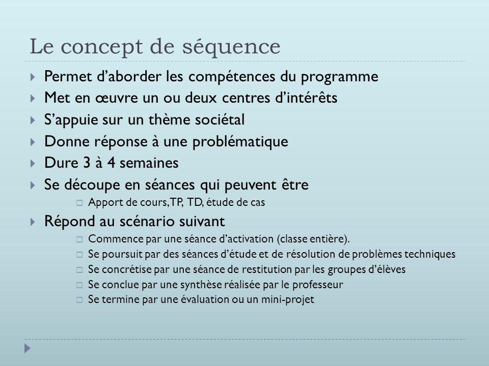 Le concept de séquence  Permet d'aborder les compétences du programme  Met en œuvre un ou deux centres d'intérêts  S'appuie sur un thème sociétal 