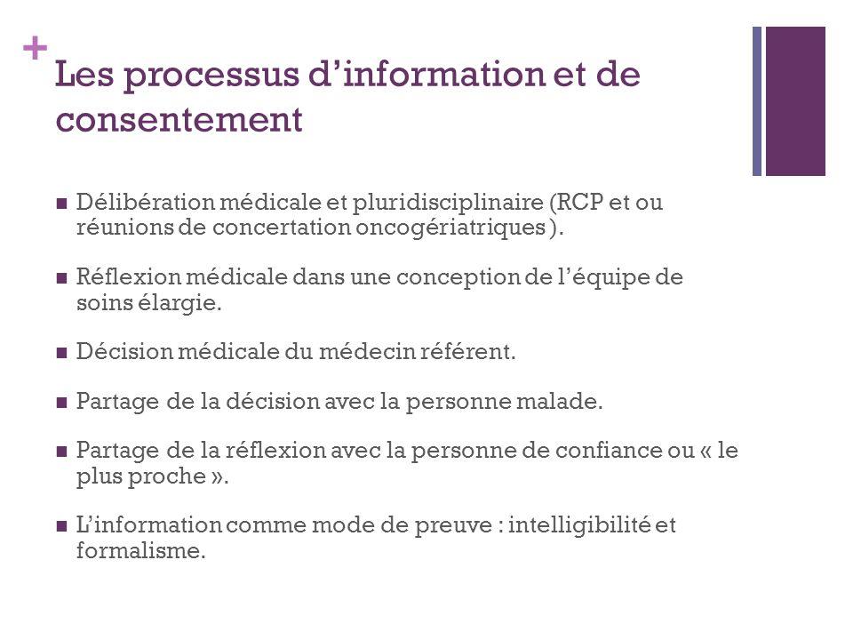 + Les processus d'information et de consentement Délibération médicale et pluridisciplinaire (RCP et ou réunions de concertation oncogériatriques ). R