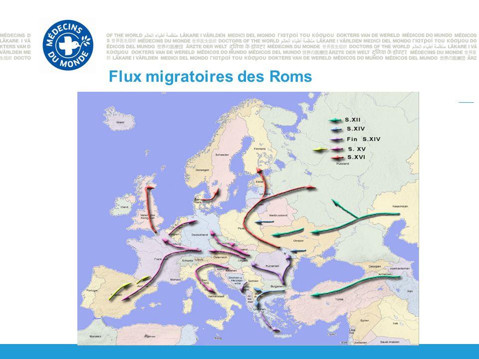 Flux migratoires des Roms