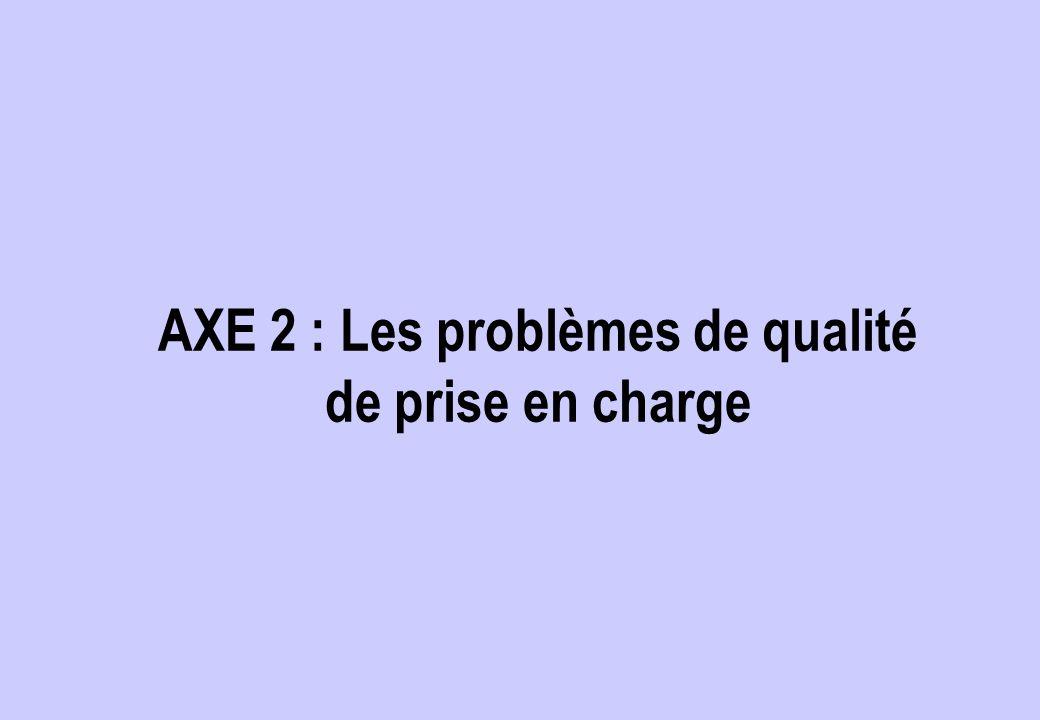 AXE 2 : Les problèmes de qualité de prise en charge