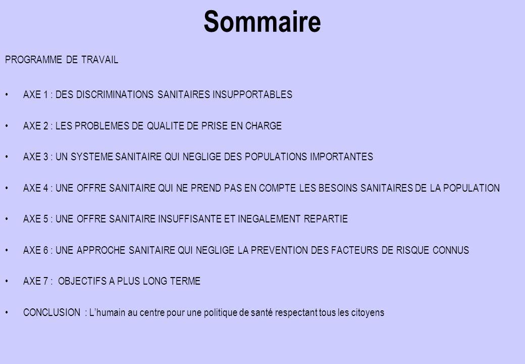 Sommaire PROGRAMME DE TRAVAIL AXE 1 : DES DISCRIMINATIONS SANITAIRES INSUPPORTABLES AXE 2 : LES PROBLEMES DE QUALITE DE PRISE EN CHARGE AXE 3 : UN SYSTEME SANITAIRE QUI NEGLIGE DES POPULATIONS IMPORTANTES AXE 4 : UNE OFFRE SANITAIRE QUI NE PREND PAS EN COMPTE LES BESOINS SANITAIRES DE LA POPULATION AXE 5 : UNE OFFRE SANITAIRE INSUFFISANTE ET INEGALEMENT REPARTIE AXE 6 : UNE APPROCHE SANITAIRE QUI NEGLIGE LA PREVENTION DES FACTEURS DE RISQUE CONNUS AXE 7 : OBJECTIFS A PLUS LONG TERME CONCLUSION : L'humain au centre pour une politique de santé respectant tous les citoyens