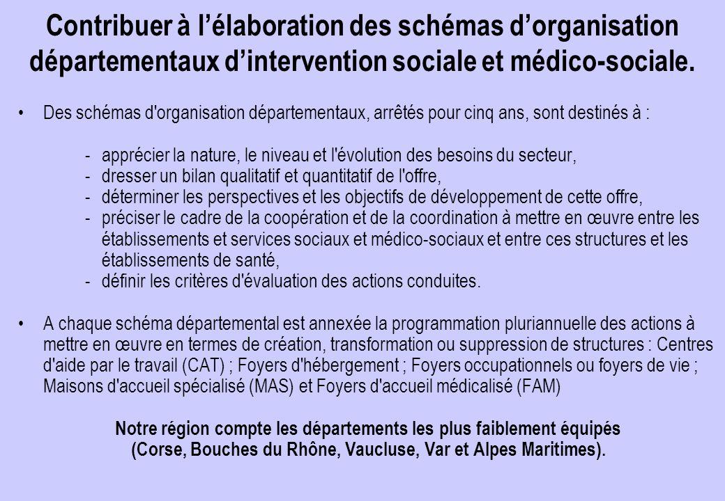 Contribuer à l'élaboration des schémas d'organisation départementaux d'intervention sociale et médico-sociale.