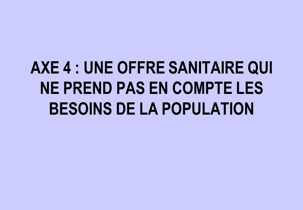 AXE 4 : UNE OFFRE SANITAIRE QUI NE PREND PAS EN COMPTE LES BESOINS DE LA POPULATION