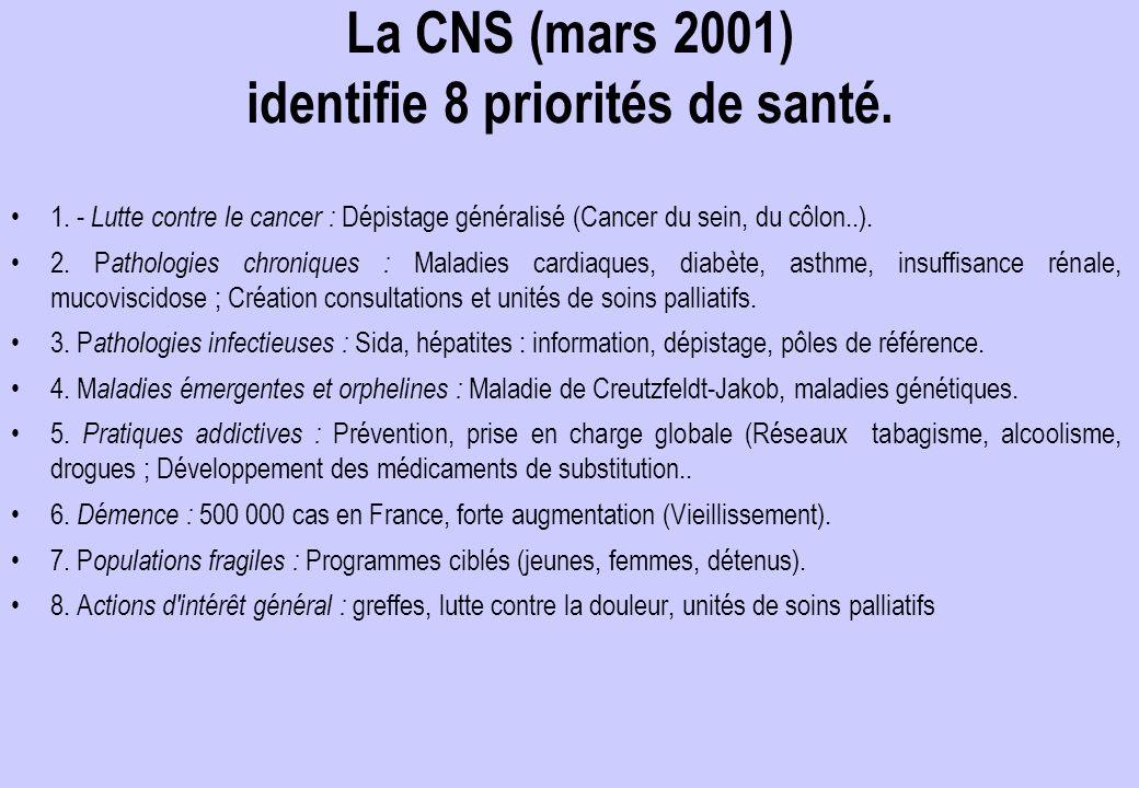 La CNS (mars 2001) identifie 8 priorités de santé.