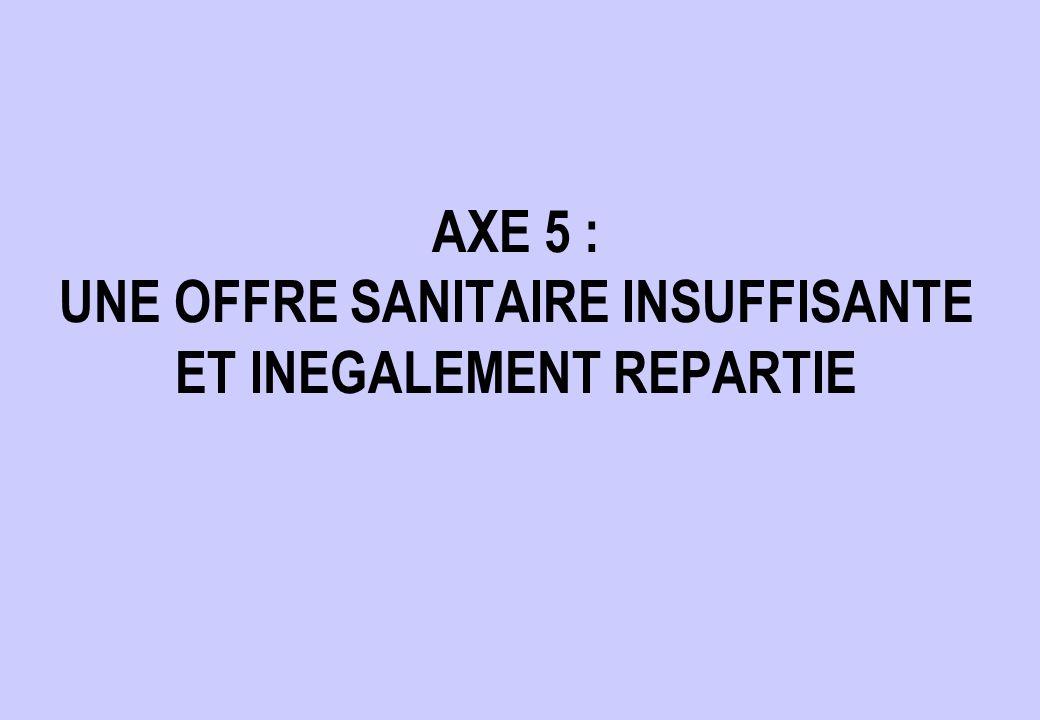 AXE 5 : UNE OFFRE SANITAIRE INSUFFISANTE ET INEGALEMENT REPARTIE