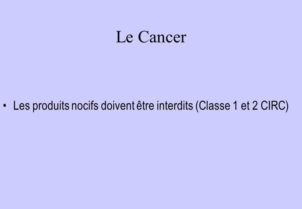 Le Cancer Les produits nocifs doivent être interdits (Classe 1 et 2 CIRC)