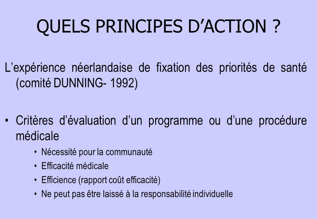 QUELS PRINCIPES D'ACTION ? L'expérience néerlandaise de fixation des priorités de santé (comité DUNNING- 1992) Critères d'évaluation d'un programme ou