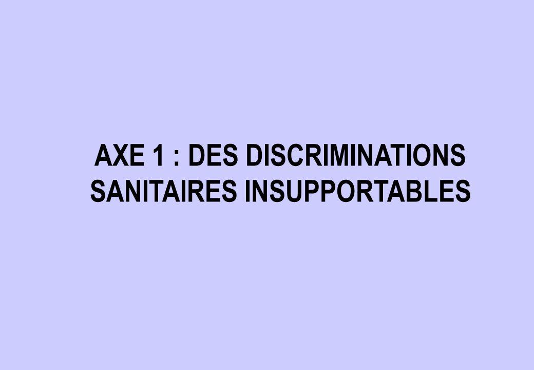 AXE 3 : Des populations importantes mal prises en charge