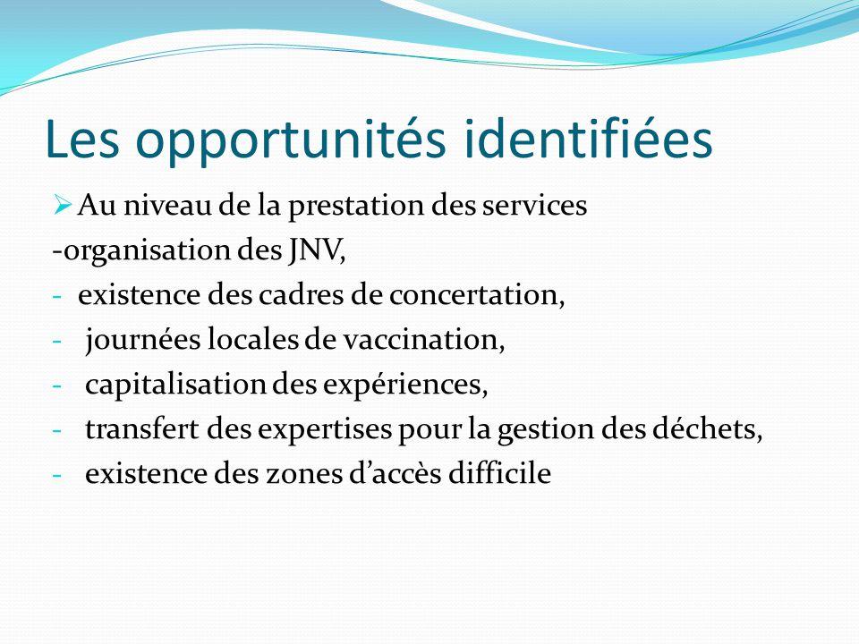 Les opportunités identifiées  Au niveau de la prestation des services -organisation des JNV, - existence des cadres de concertation, - journées local