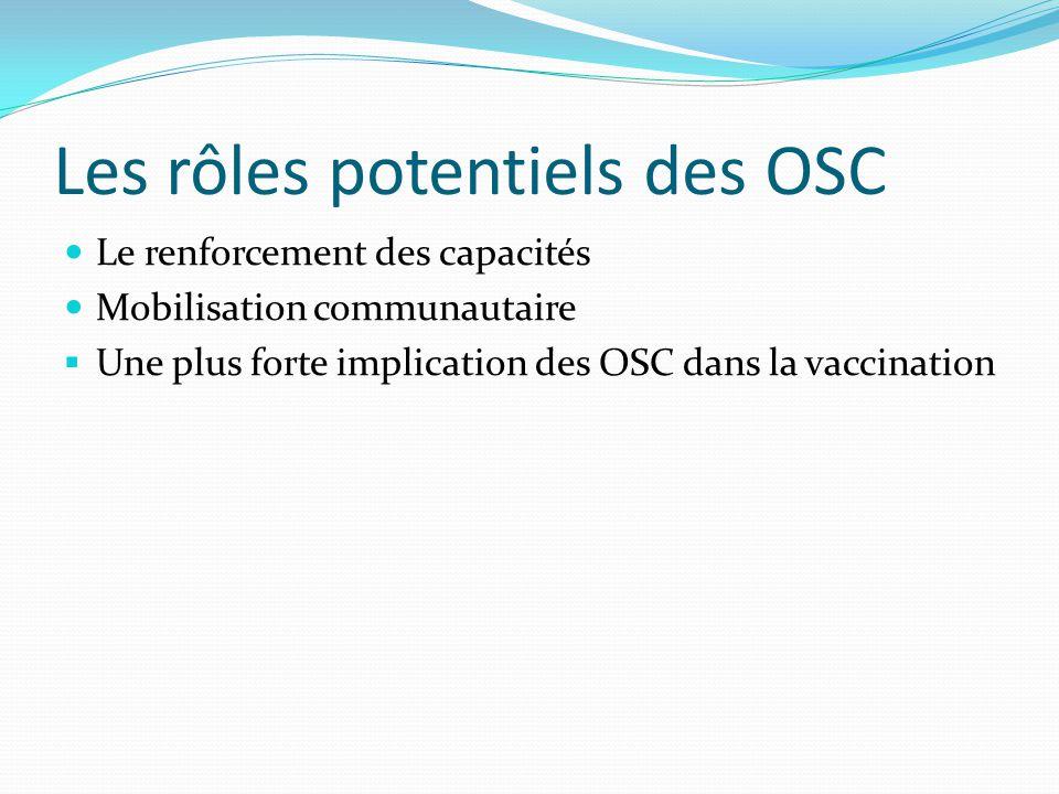 Les rôles potentiels des OSC Le renforcement des capacités Mobilisation communautaire  Une plus forte implication des OSC dans la vaccination