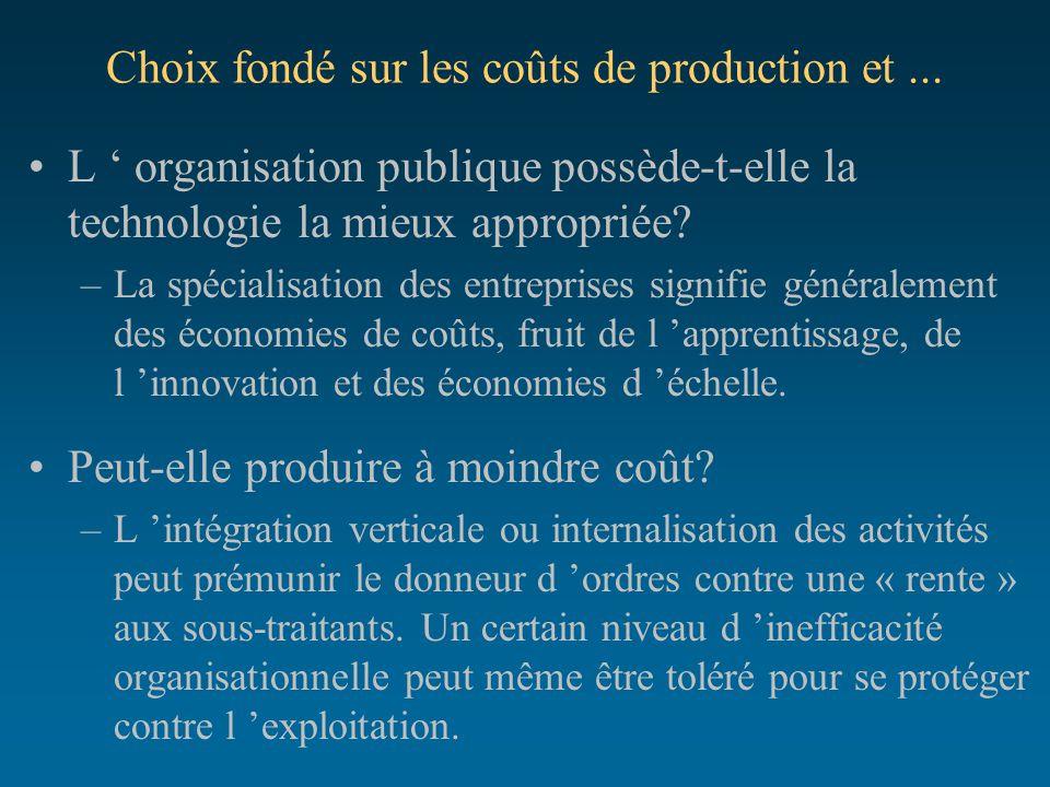 Choix fondé sur les coûts de production et... L ' organisation publique possède-t-elle la technologie la mieux appropriée? –La spécialisation des entr