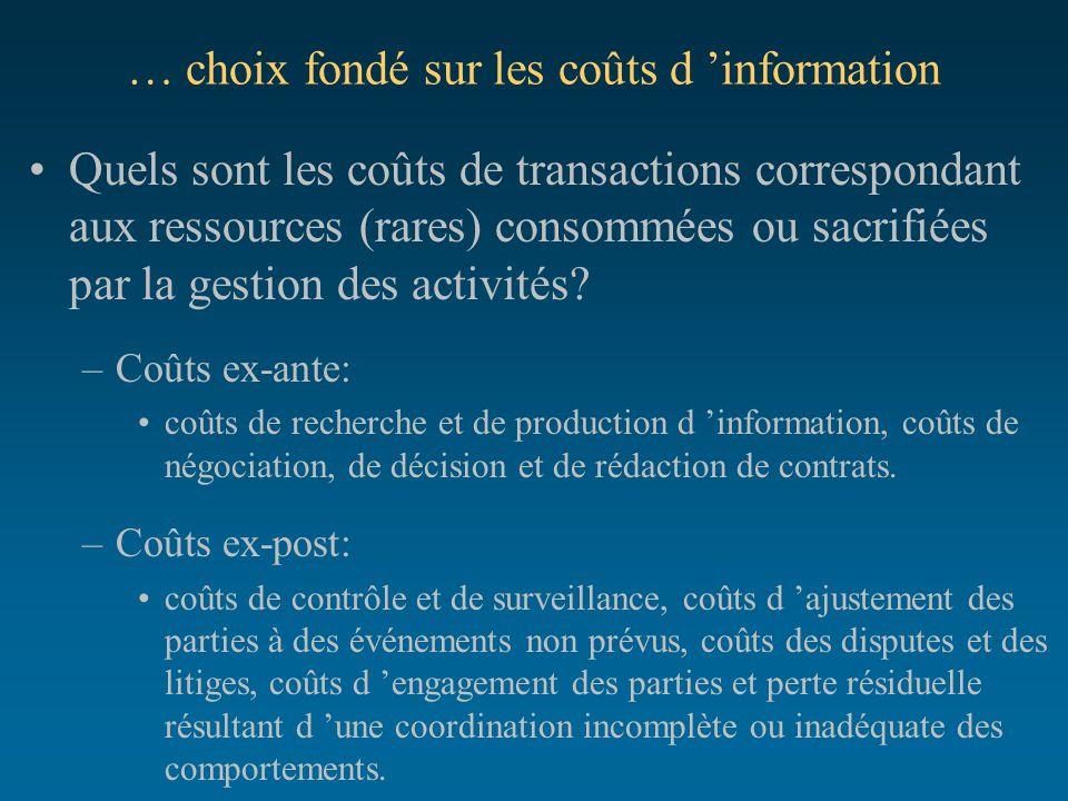 … choix fondé sur les coûts d 'information Quels sont les coûts de transactions correspondant aux ressources (rares) consommées ou sacrifiées par la g