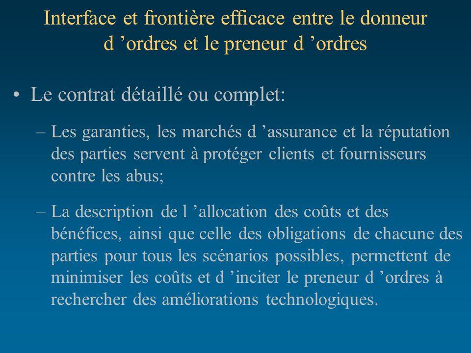 Interface et frontière efficace entre le donneur d 'ordres et le preneur d 'ordres Le contrat détaillé ou complet: –Les garanties, les marchés d 'assu