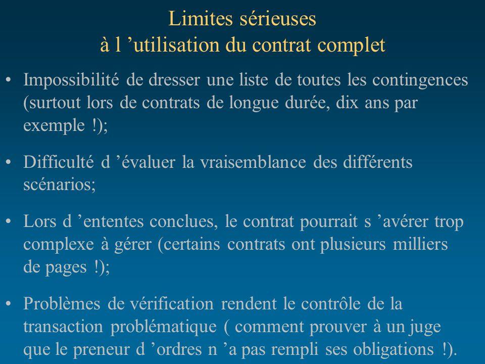 Limites sérieuses à l 'utilisation du contrat complet Impossibilité de dresser une liste de toutes les contingences (surtout lors de contrats de longu