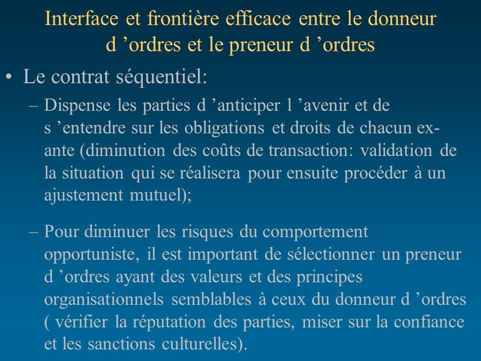 Interface et frontière efficace entre le donneur d 'ordres et le preneur d 'ordres Le contrat séquentiel: –Dispense les parties d 'anticiper l 'avenir