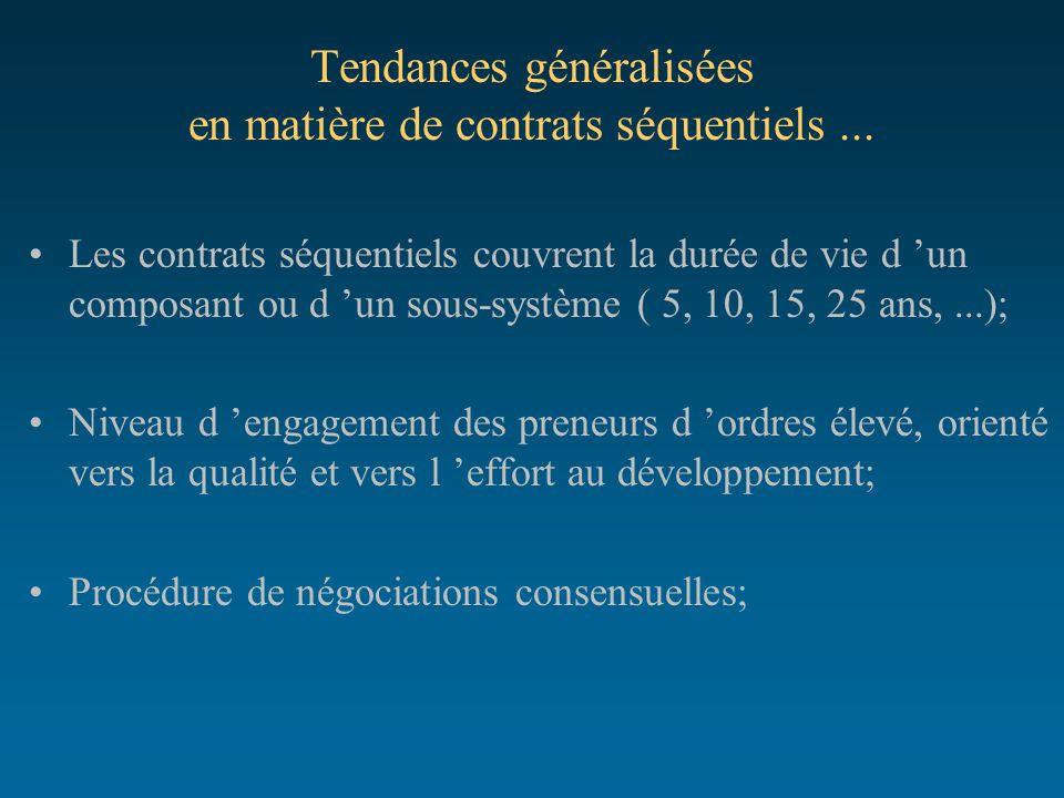 Tendances généralisées en matière de contrats séquentiels... Les contrats séquentiels couvrent la durée de vie d 'un composant ou d 'un sous-système (