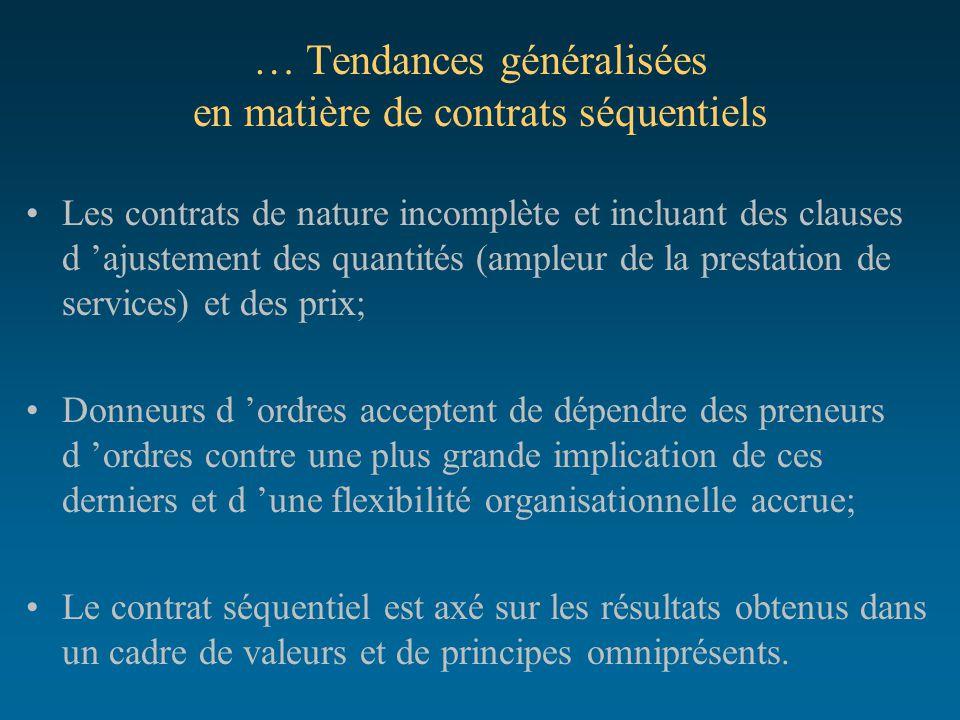 … Tendances généralisées en matière de contrats séquentiels Les contrats de nature incomplète et incluant des clauses d 'ajustement des quantités (amp