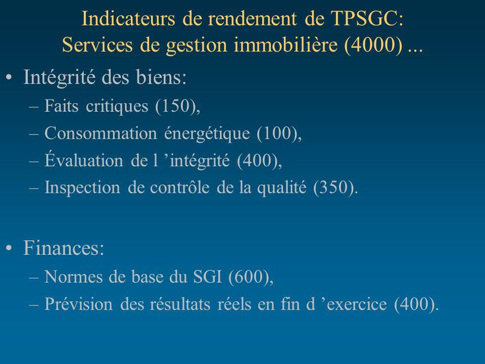 Indicateurs de rendement de TPSGC: Services de gestion immobilière (4000)... Intégrité des biens: –Faits critiques (150), –Consommation énergétique (1