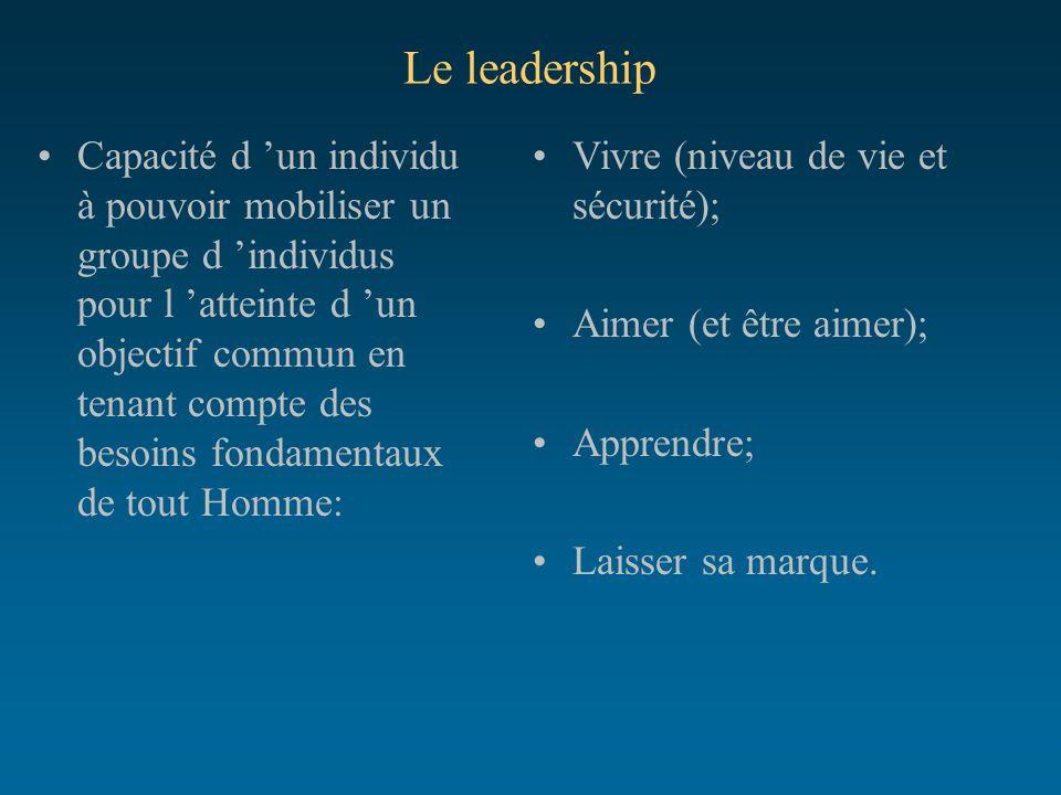 Le leadership Capacité d 'un individu à pouvoir mobiliser un groupe d 'individus pour l 'atteinte d 'un objectif commun en tenant compte des besoins f