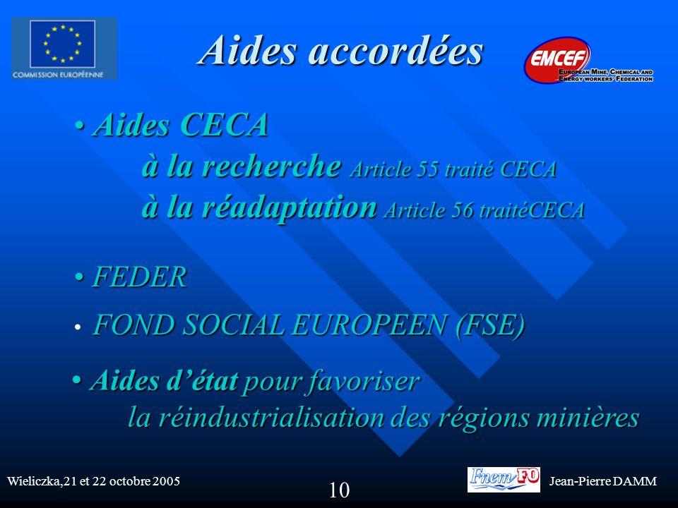 Aides accordées Aides accordées 10 Aides CECA Aides CECA à la recherche Article 55 traité CECA à la réadaptation Article 56 traitéCECA FEDER FEDER Aides d'état pour favoriser Aides d'état pour favoriser la réindustrialisation des régions minières la réindustrialisation des régions minières Wieliczka,21 et 22 octobre 2005Jean-Pierre DAMM FOND SOCIAL EUROPEEN (FSE)