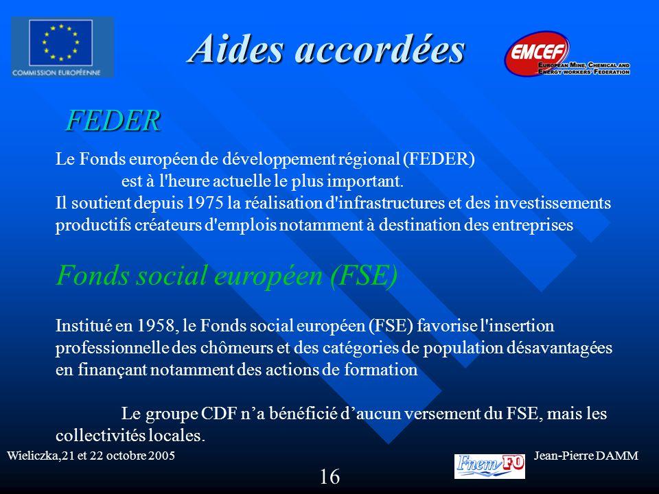Aides accordées FEDER FEDER Le Fonds européen de développement régional (FEDER) est à l heure actuelle le plus important.