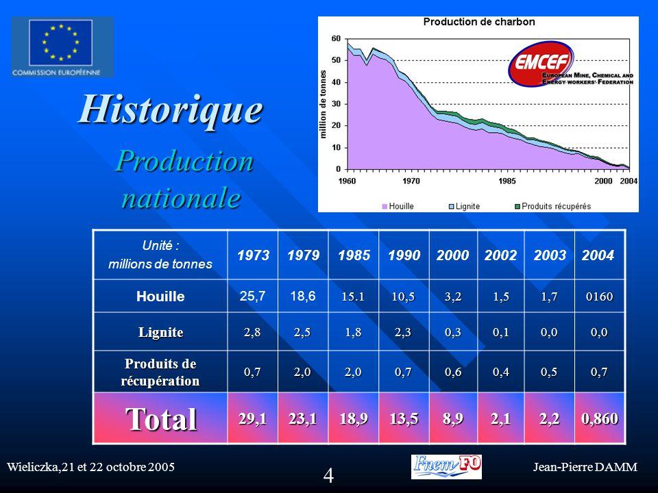 4 Historique Unité : millions de tonnes 19731979198519902000200220032004 Houille 25,718,615.110,53,21,51,70160 Lignite2,82,51,82,30,30,10,00,0 Produits de récupération 0,72,02,00,70,60,40,50,7 Total29,123,118,913,58,92,12,20,860 Production Productionnationale Wieliczka,21 et 22 octobre 2005Jean-Pierre DAMM