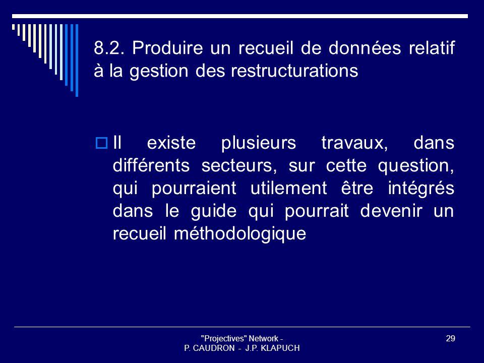 Projectives Network - P. CAUDRON - J.P. KLAPUCH 28 8.1.