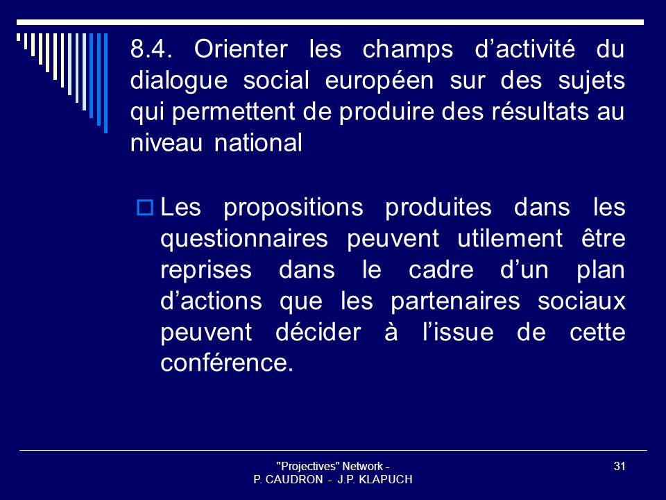 Projectives Network - P. CAUDRON - J.P. KLAPUCH 30 8.3.