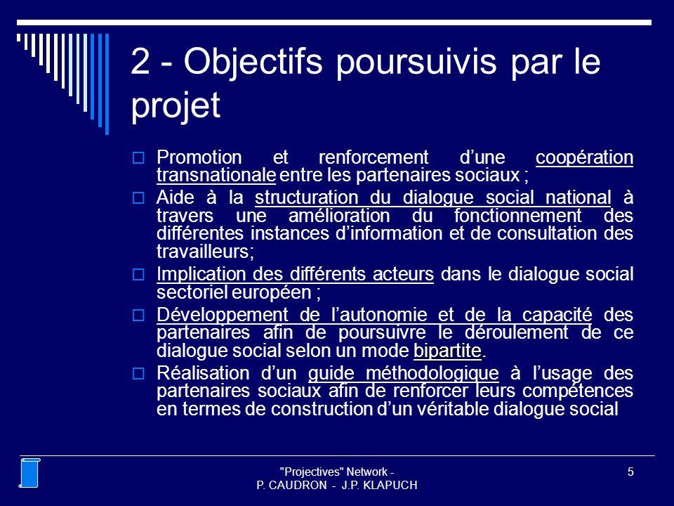 Projectives Network - P.CAUDRON - J.P.