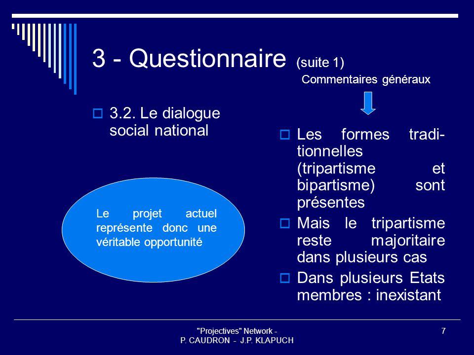 Projectives Network - P.CAUDRON - J.P. KLAPUCH 7 3 - Questionnaire (suite 1)  3.2.