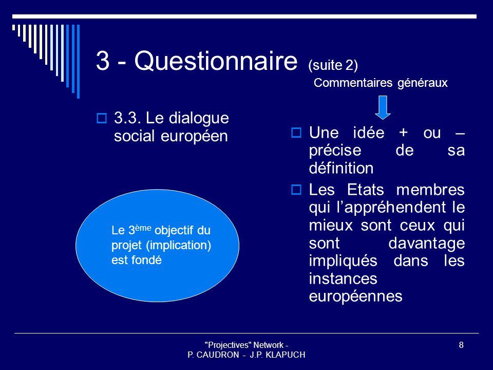 Projectives Network - P.CAUDRON - J.P. KLAPUCH 8 3 - Questionnaire (suite 2)  3.3.