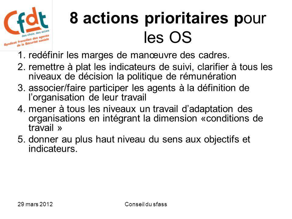 29 mars 2012Conseil du sfass 8 actions prioritaires pour les OS 1.redéfinir les marges de manœuvre des cadres.