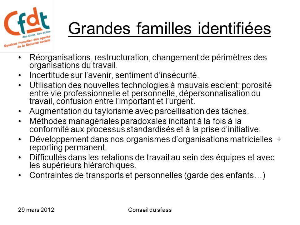 29 mars 2012Conseil du sfass Grandes familles identifiées Réorganisations, restructuration, changement de périmètres des organisations du travail.