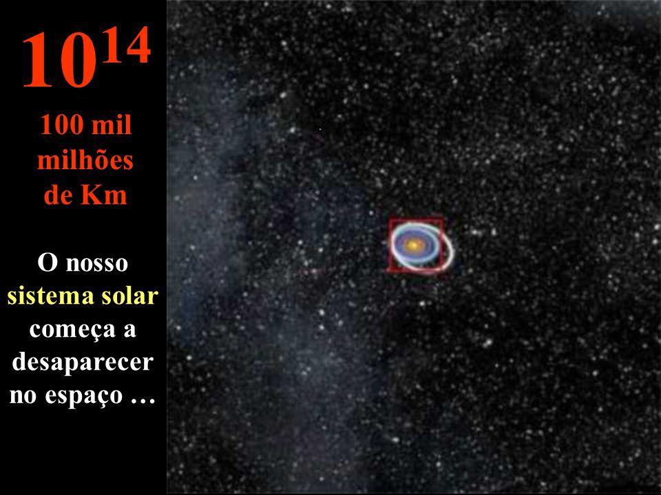 À esta distância apercebem os todo o sistema solar... 10 13 10 mil milhões de Km