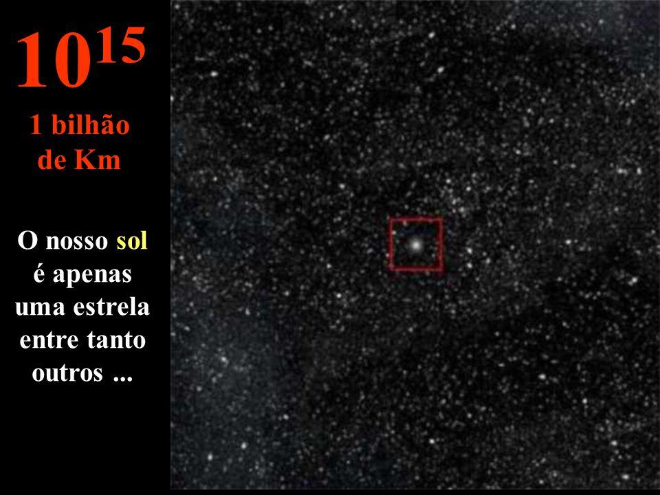 10 14 100 mil milhões de Km O nosso sistema solar começa a desaparecer no espaço …