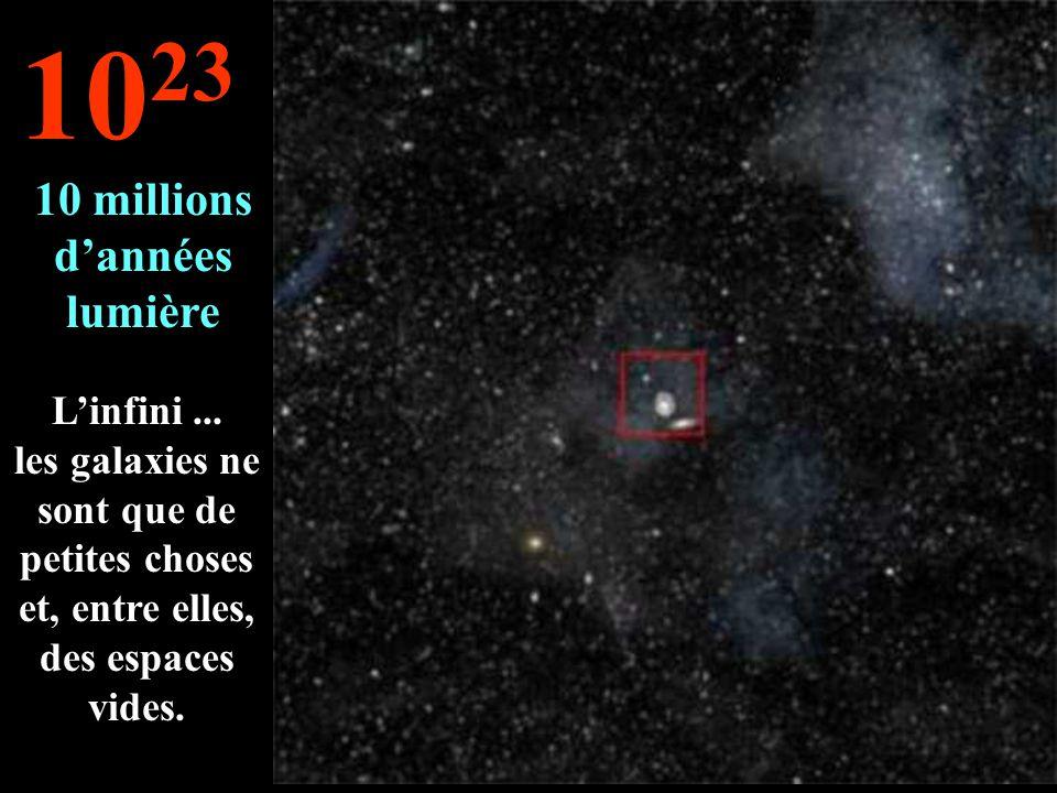 Notre galaxie et d'autres... 10 22 1 million d'années lumière