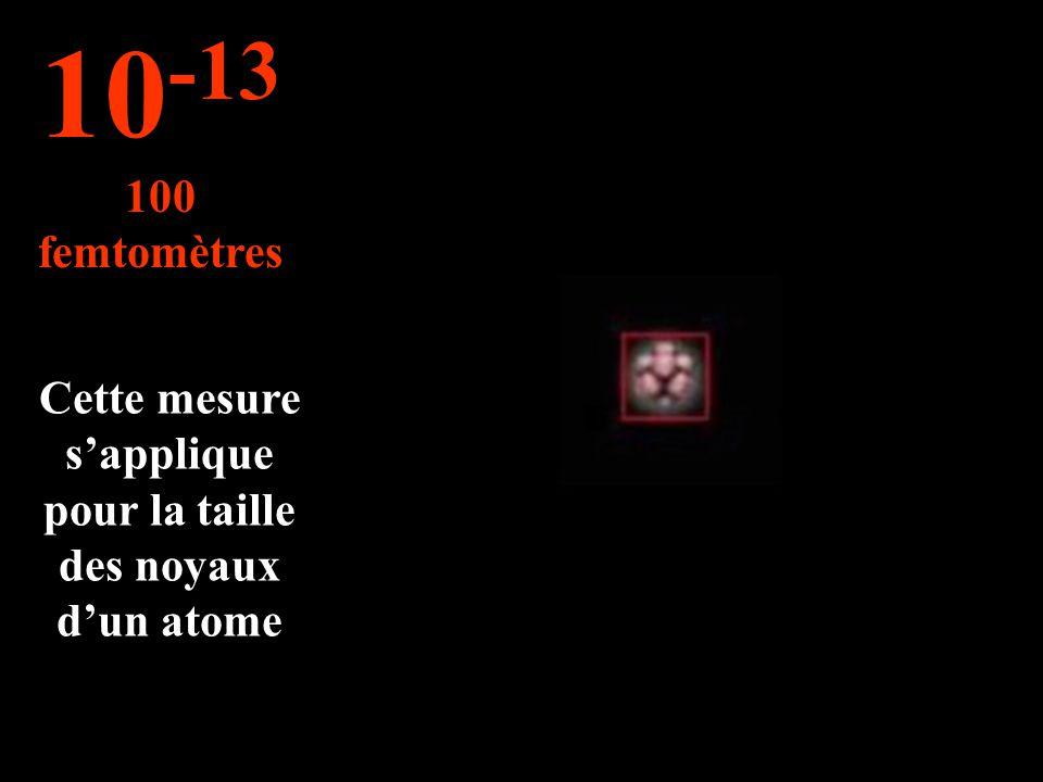 Un immense vide entre le noyau et les orbites des électrons... 10 -12 1 picomètre