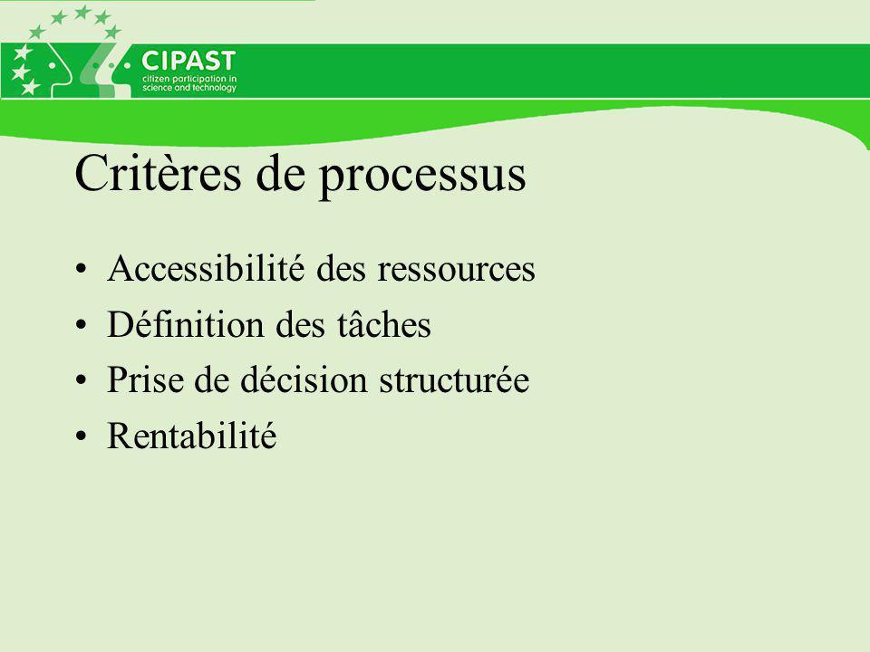 Critères de processus Accessibilité des ressources Définition des tâches Prise de décision structurée Rentabilité