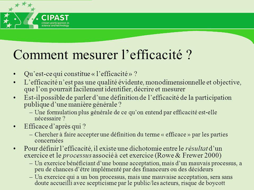 Comment mesurer l'efficacité ? Qu'est-ce qui constitue « l'efficacité » ? L'efficacité n'est pas une qualité évidente, monodimensionnelle et objective