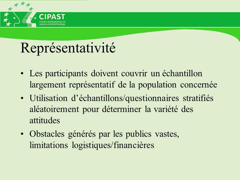 Représentativité Les participants doivent couvrir un échantillon largement représentatif de la population concernée Utilisation d'échantillons/questio