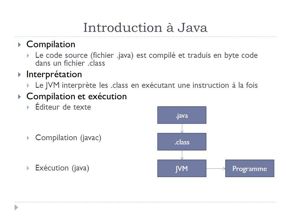 Introduction à Java  Compilation  Le code source (fichier.java) est compilé et traduis en byte code dans un fichier.class  Interprétation  Le JVM interprète les.class en exécutant une instruction à la fois  Compilation et exécution  Éditeur de texte  Compilation (javac)  Exécution (java).java JVM.class Programme