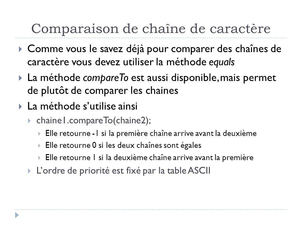 Comparaison de chaîne de caractère  Comme vous le savez déjà pour comparer des chaînes de caractère vous devez utiliser la méthode equals  La méthode compareTo est aussi disponible, mais permet de plutôt de comparer les chaines  La méthode s'utilise ainsi  chaine1.compareTo(chaine2);  Elle retourne -1 si la première chaîne arrive avant la deuxième  Elle retourne 0 si les deux chaînes sont égales  Elle retourne 1 si la deuxième chaîne arrive avant la première  L'ordre de priorité est fixé par la table ASCII