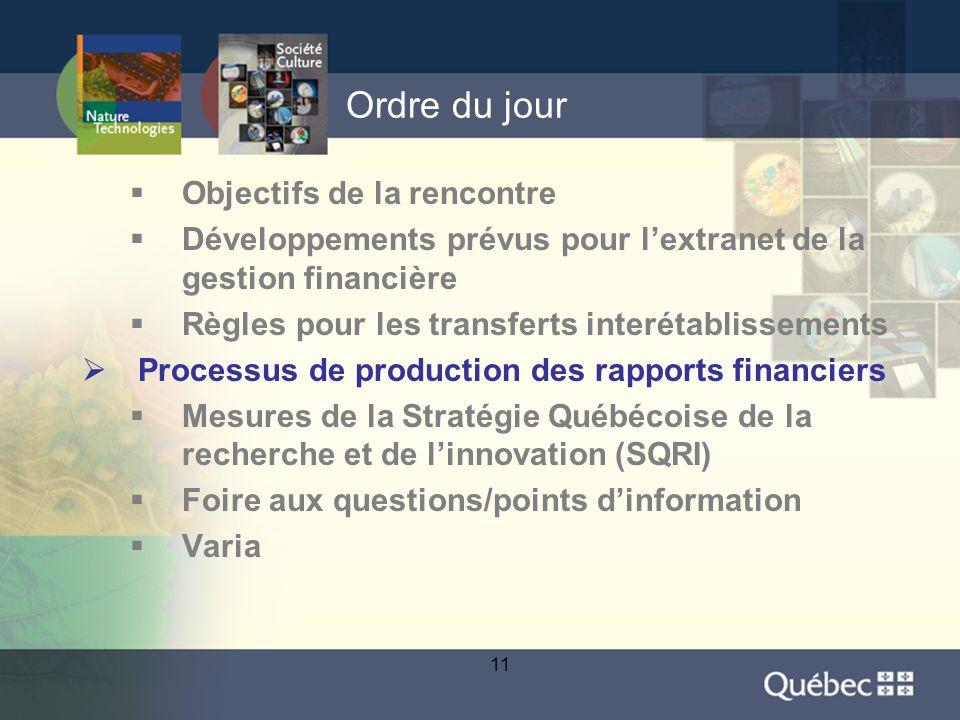 11 Ordre du jour  Objectifs de la rencontre  Développements prévus pour l'extranet de la gestion financière  Règles pour les transferts interétablissements  Processus de production des rapports financiers  Mesures de la Stratégie Québécoise de la recherche et de l'innovation (SQRI)  Foire aux questions/points d'information  Varia