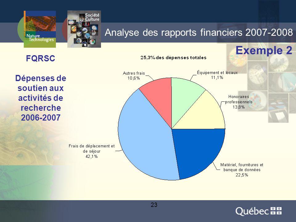 23 Analyse des rapports financiers 2007-2008 Exemple 2 FQRSC Dépenses de soutien aux activités de recherche 2006-2007