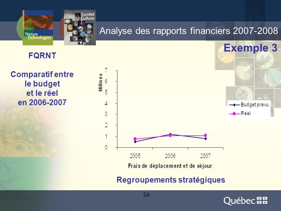 24 Analyse des rapports financiers 2007-2008 Exemple 3 FQRNT Comparatif entre le budget et le réel en 2006-2007 Regroupements stratégiques