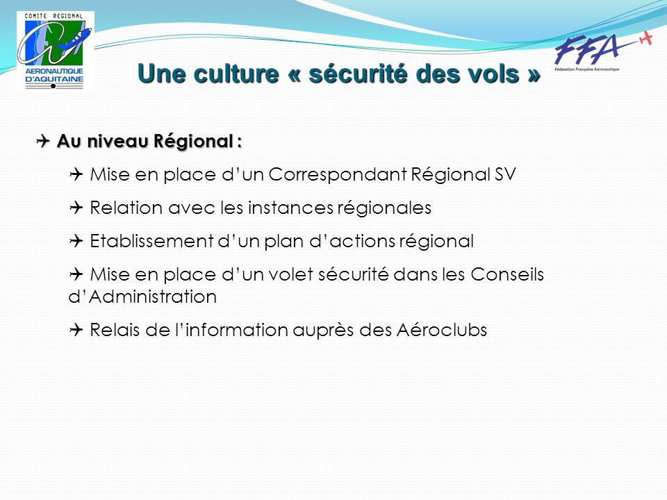 Une culture « sécurité des vols »  Au niveau Régional :  Mise en place d'un Correspondant Régional SV  Relation avec les instances régionales  Etablissement d'un plan d'actions régional  Mise en place d'un volet sécurité dans les Conseils d'Administration  Relais de l'information auprès des Aéroclubs