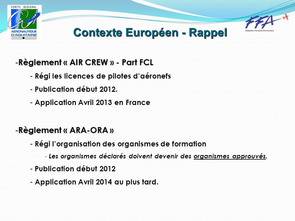 Contexte Européen - Rappel - Règlement « AIR CREW » - Part FCL - Régi les licences de pilotes d'aéronefs - Publication début 2012.