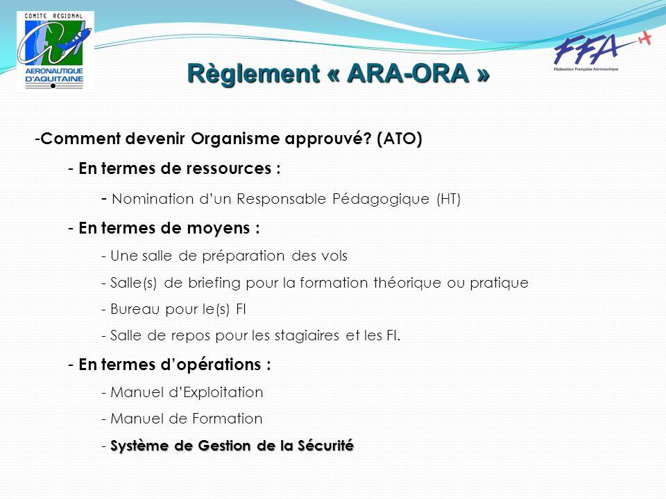 Règlement « ARA-ORA » - Comment devenir Organisme approuvé.
