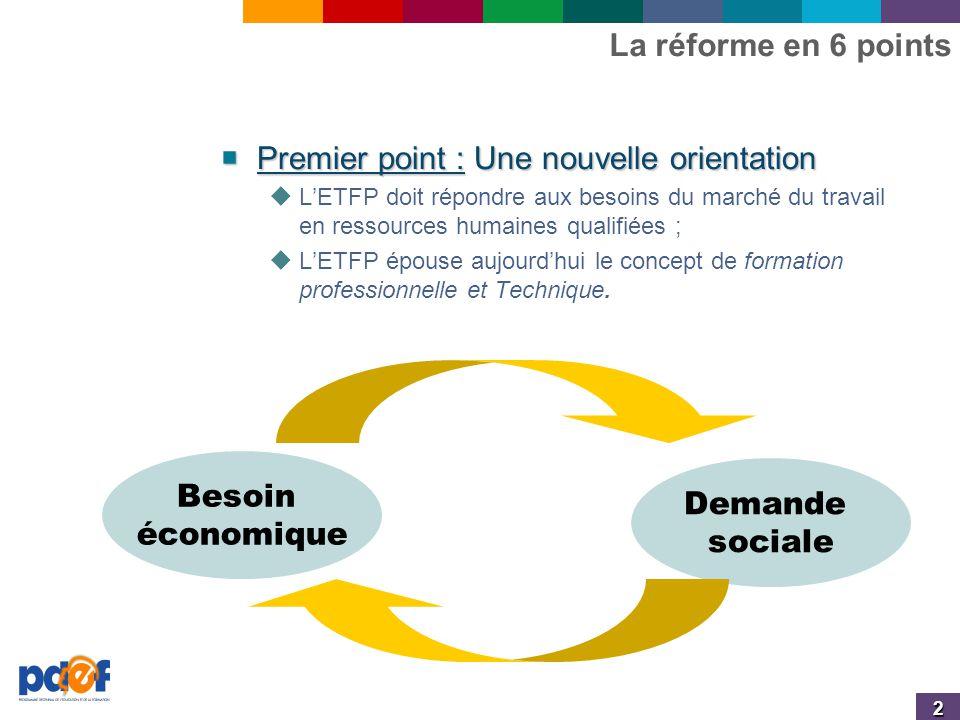 2 La réforme en 6 points  Premier point : Une nouvelle orientation  Premier point : Une nouvelle orientation  L'ETFP doit répondre aux besoins du marché du travail en ressources humaines qualifiées ;  L'ETFP épouse aujourd'hui le concept de formation professionnelle et Technique.